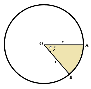 Mencari Jari-Jari Lingkaran Jika Diketahui Sudut Pusat dan Luas Juring
