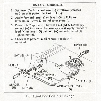 1968 Camaro Wiring Diagram Century Electric Motor Steve's Parts: 1967 Parts - Automatic Transmission