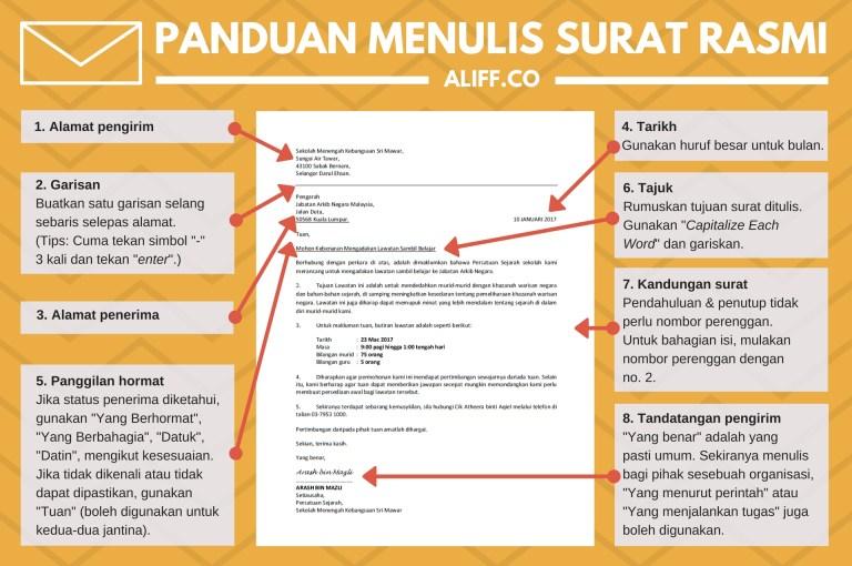 Contoh Surat Rasmi : Format & Template Terkini