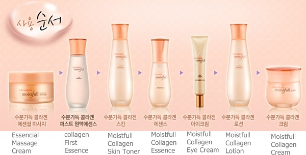 Best Etude House Products and Skincare