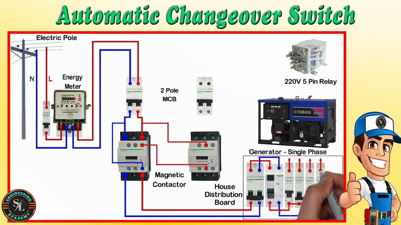 automatic-changeover-switch-for-generator