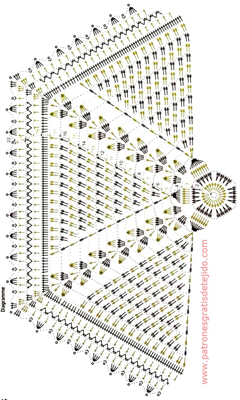 ergahandmade: Crochet Tunic + Video Tutorial + Diagram + Free pattern
