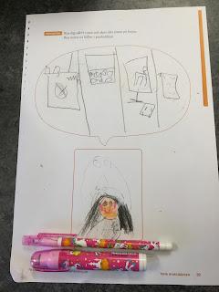 Bild på en elevs självporträtt och hens favoritkällor, bild Ninni Malmstedt