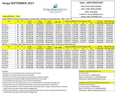 Harga Bukit ORCHID Citra Indah City September 2017