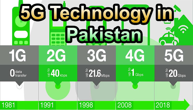 Zong introduced 5G in Pakistan