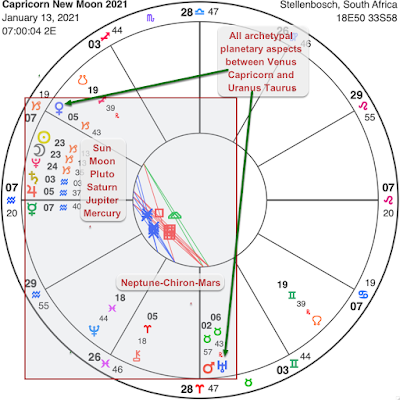 Capricorn New Moon chart