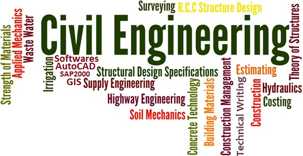 All about Civil Engineering