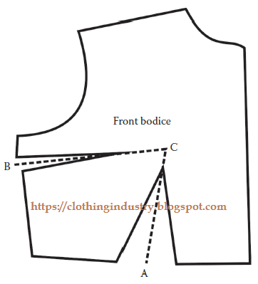 Pivot point in the front bodice