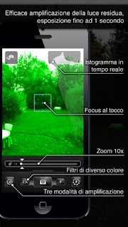 Night Vision Eyes - Visione Notturna per iPhone e iPad