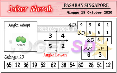 Pred Joker Merah SGP Minggu 18 Oktober 2020