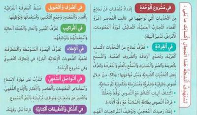 جدادات كاملة مرجع كتابي في اللغة العربية للمستوى السادس الوحدة 5