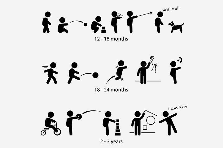 motor development in adolescence pdf