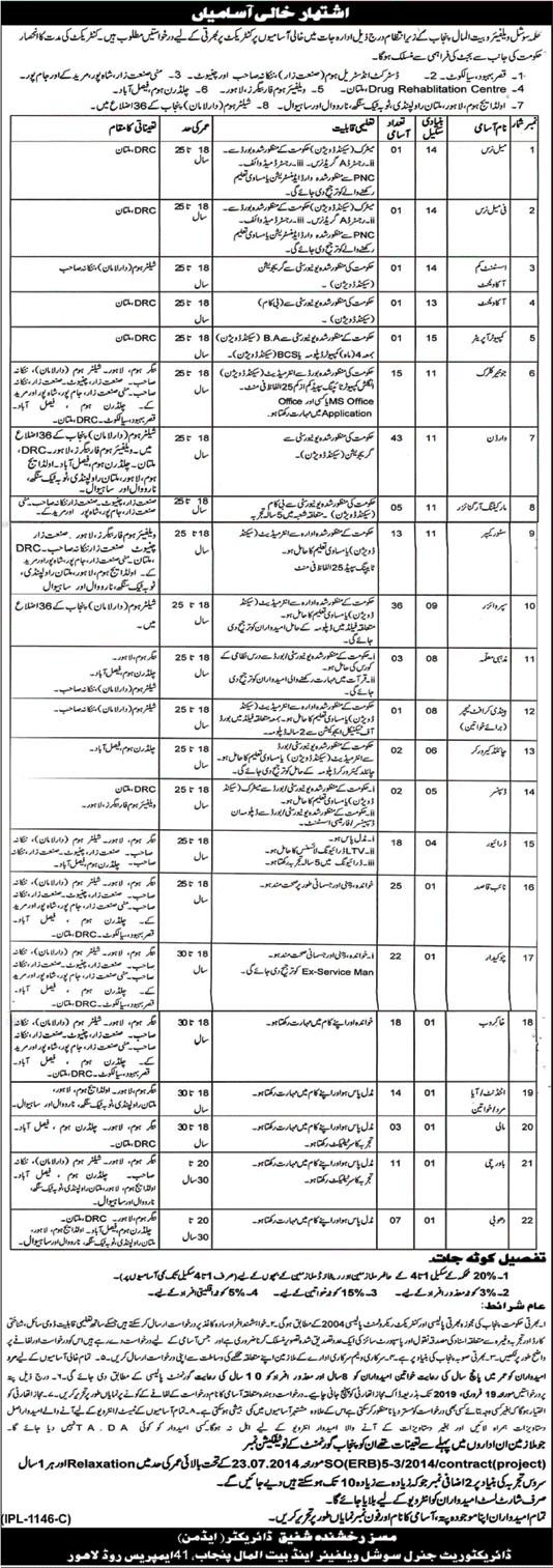 Jobs Vacancies In Social Welfare And Bait Ul Maal Department 07 February 2019