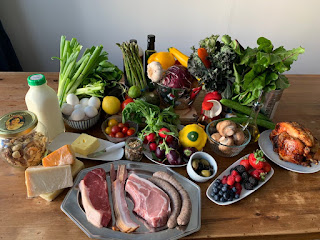 """نظام الكيتو القياسي"""" Standard ketogenic diet"""""""