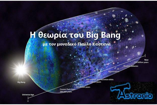 Μάθε για τη θεωρία του Big Bang