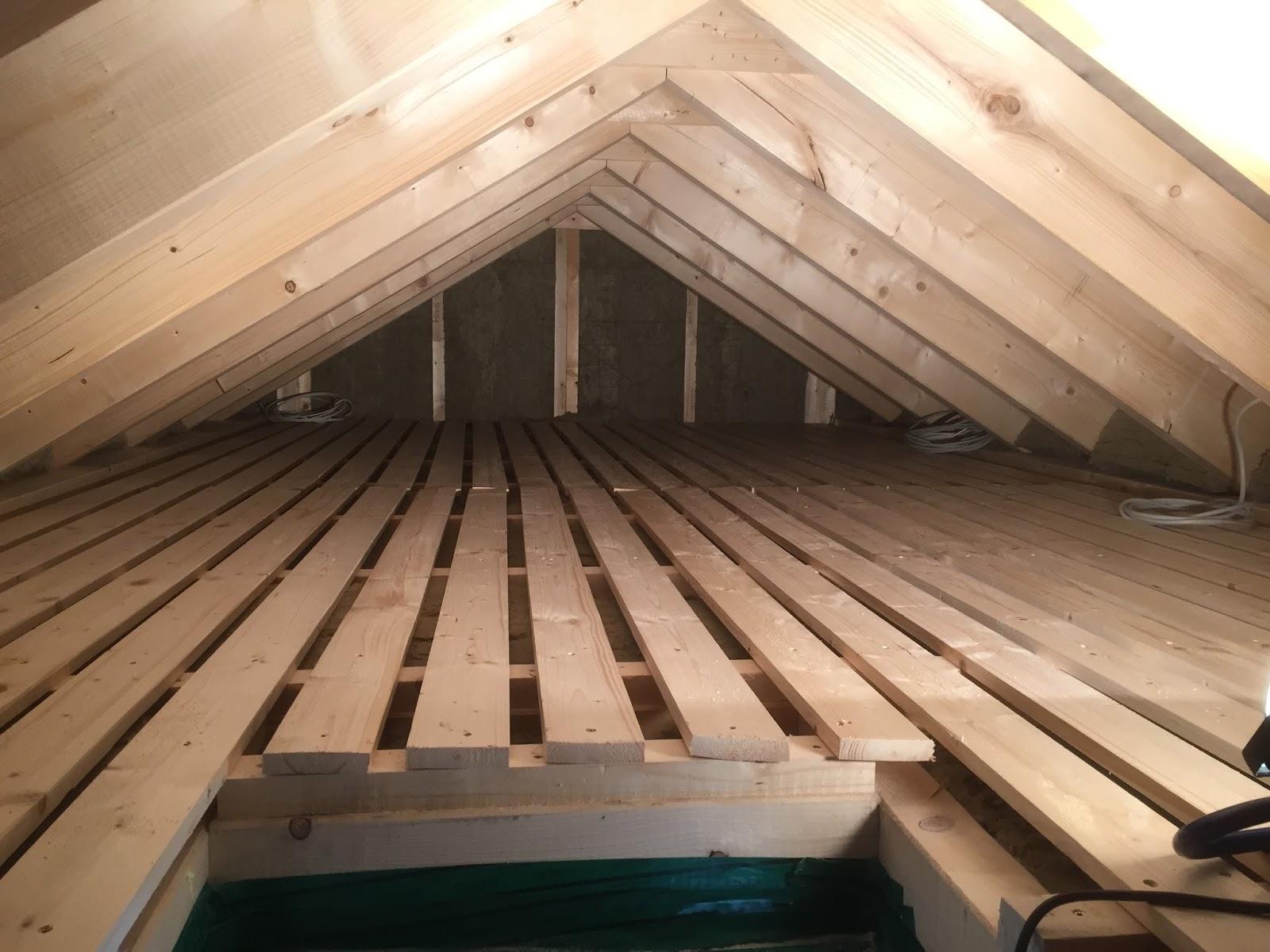 Ausbau Dachgeschoss Kosten Pro Qm Dachboden Ausbauen Kosten