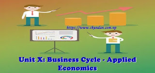 Business Cycle - Applied Economics