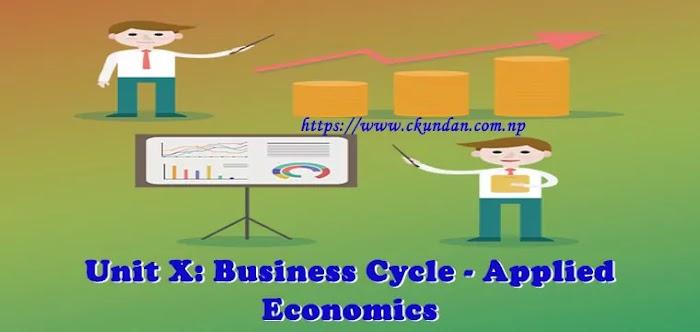 Unit X: Business Cycle - Applied Economics