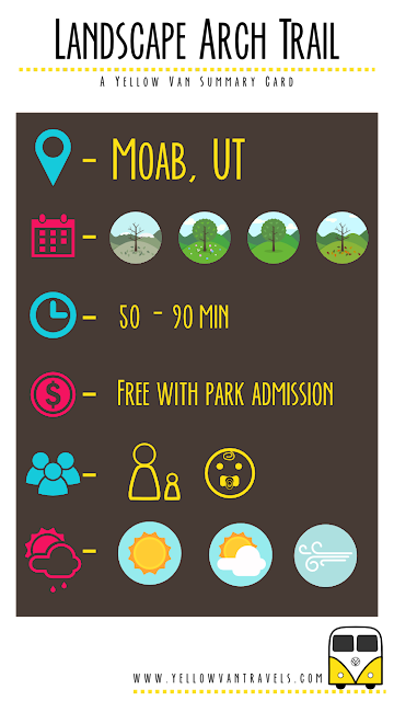 Landscape Arch Trail Summary Card Location: Moab, Utah Season: all Time 50-90 min Price: free with park admission People: families including babies Weather: all