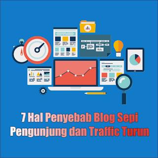 7 Hal Penyebab Blog Sepi Pengunjung Dan Traffic Turun by Tampancips.net