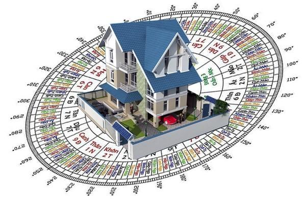 Xem phong thủy khi mua nhà đất bất động sản mang lại sức khỏe tài lộc cho gia chủ