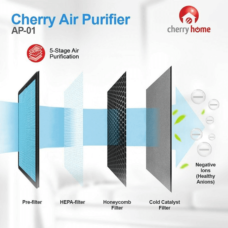 5-stage air purification system