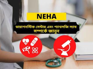 neha-polyclinic-diagnostic-centre-a1