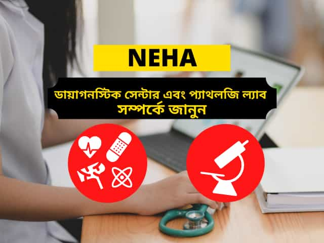 Neha Polyclinic Diagnostic Centre in Raghunathganj   Jonotaa