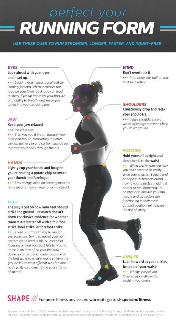 Run Faster, Longer, Stronger, and Injury-Free #infographic