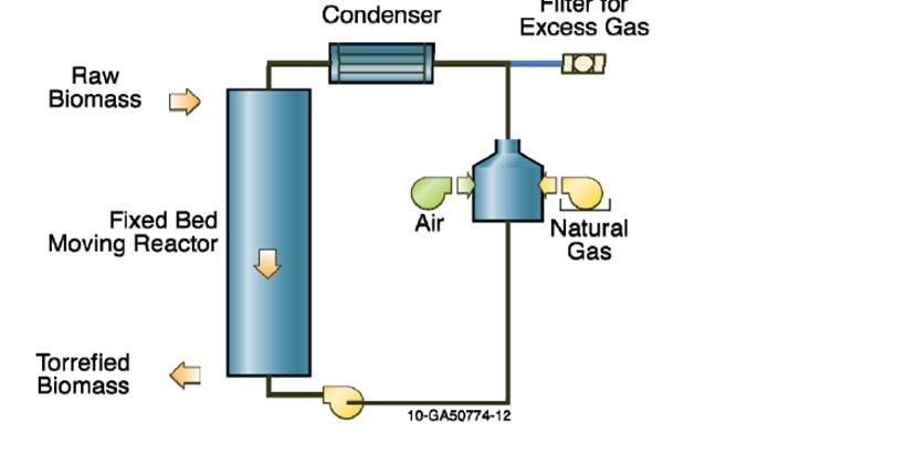 Contoh Energi Alternatif Yang Dapat Diperbarui Dari Biogas Cheap St