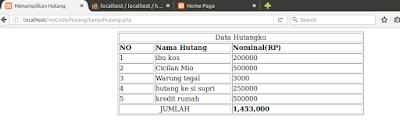 Menampilkan dan Menjumlahkan data tabel MySQL