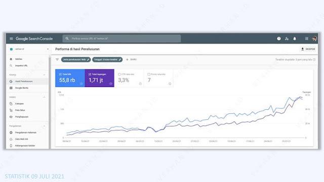 statistik google webmaster juli 2021