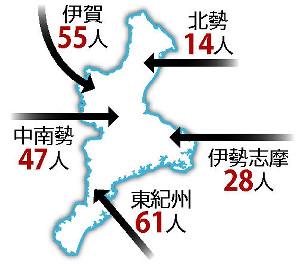 全国PRで三重県への移住増…現役世代が過半数