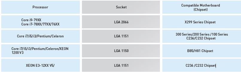 Intel CPU Series  List of Intel processors series  Fastest