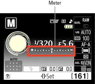 Light Meter Pada LCD