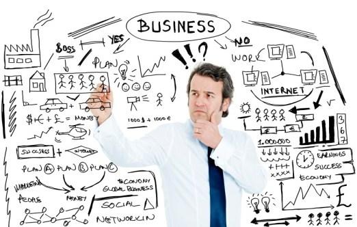 Cara Membikin Blog Yang Benar Untuk Bisnis Online