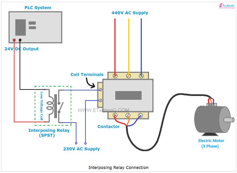interposing relay wiring diagram interposing relay application  advantages  function  connection  interposing relay application