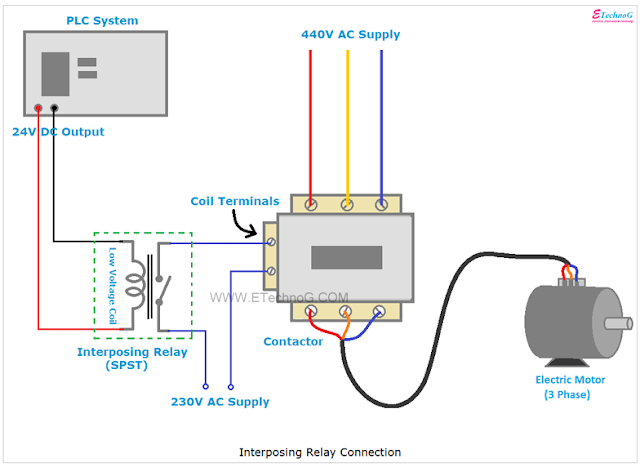 Interposing Relay Connection