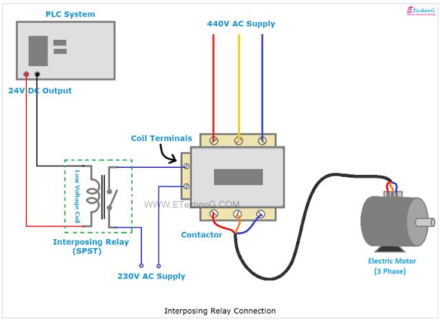 Interposing Relay Connection