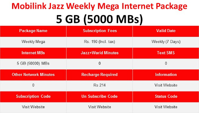 Jazz Packages, jazz pkg, Jazz weekly Packages, Jazz internet Packages, Jazz weekly Internet Packages, Jazz Weekly Net Packages, Jazz Net Packages, jazz weekly pkg, jazz weekly internet pkg