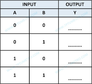 Two-Input OR Logic Gate Truth Table Exercise1