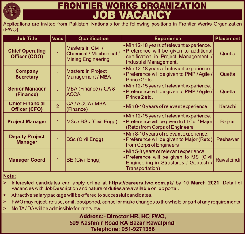Latest Jobs in Headquarters Frontier Works Organization 2021