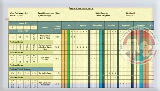 Download Promes PAI Kelas 4 SD K13 Revisi 2021