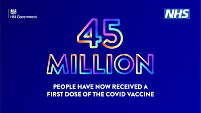 020721 45m people in the UK at least 1 vaccine dose