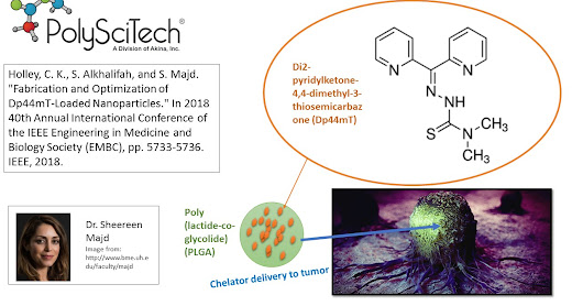 PLGA from PolySciTech used in developing DP44mt loaded nanoparticles for cancer therapy against resistant cancers