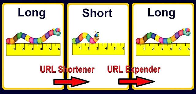 Servis Memendekkan & Memanjangkan Semula URL