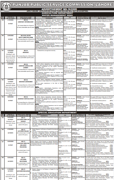 Punjab Special Education Department Jobs July 2020 – PPSC Lecturer Jobs
