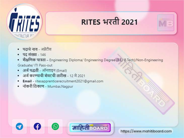 RITES Bharti 2021