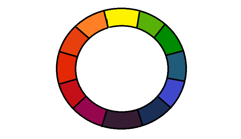 Now That We Have Reviewed The Main Components Of Color It Is Important To A Quick Reference Guide And Its Definitions Chart Below Gives