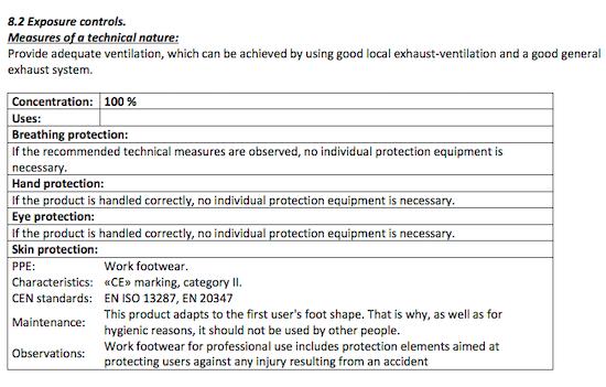 Equilibrium data sheet